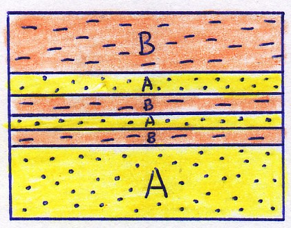 Snell5-ABABAB