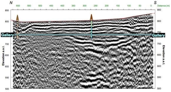 Hybrid seismic surveying – GeoExpert