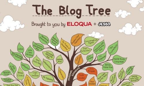 BlogTree.jpg