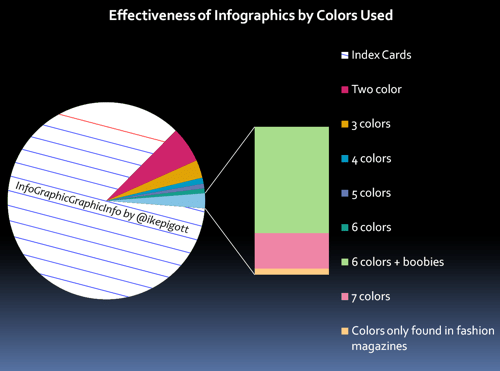 InfoGraphicGraphicInfo