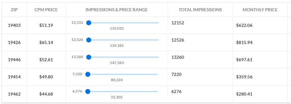 Zillow Premier Agent Zip Code Price Quotes