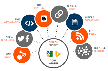 on page seo services