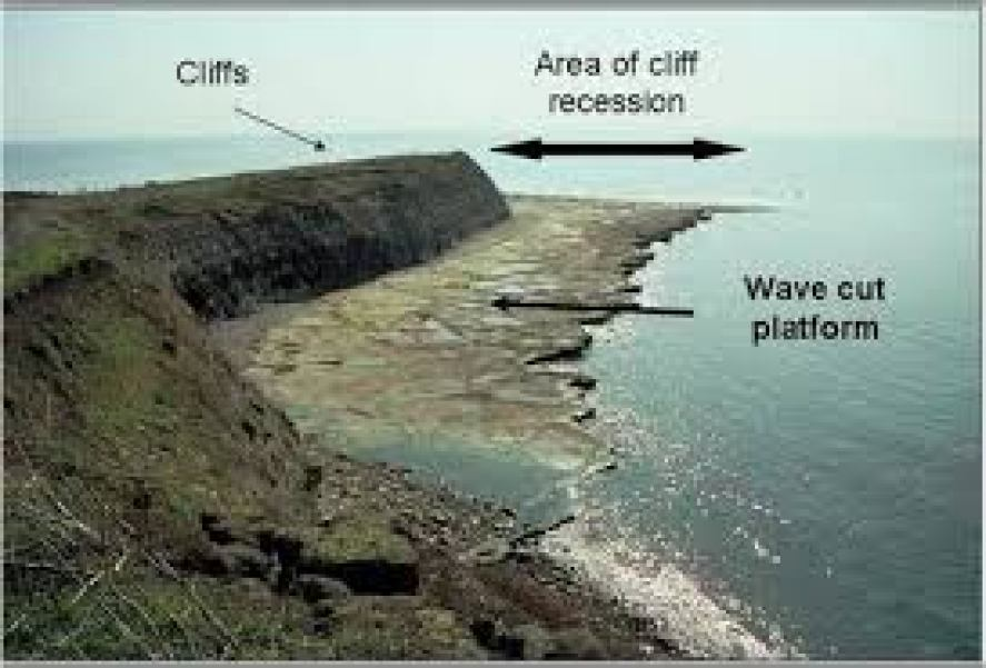 Image result for FEATURE DUE TO WAVE EROSION