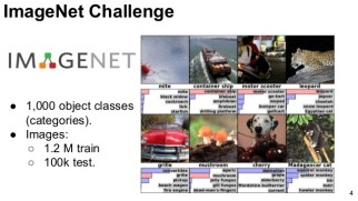 deep-learning-for-computer-vision-imagenet-challenge-upc-2016-4-638