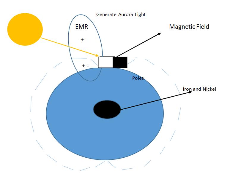 image 193