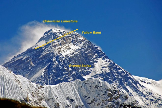 everest_research_pyramid