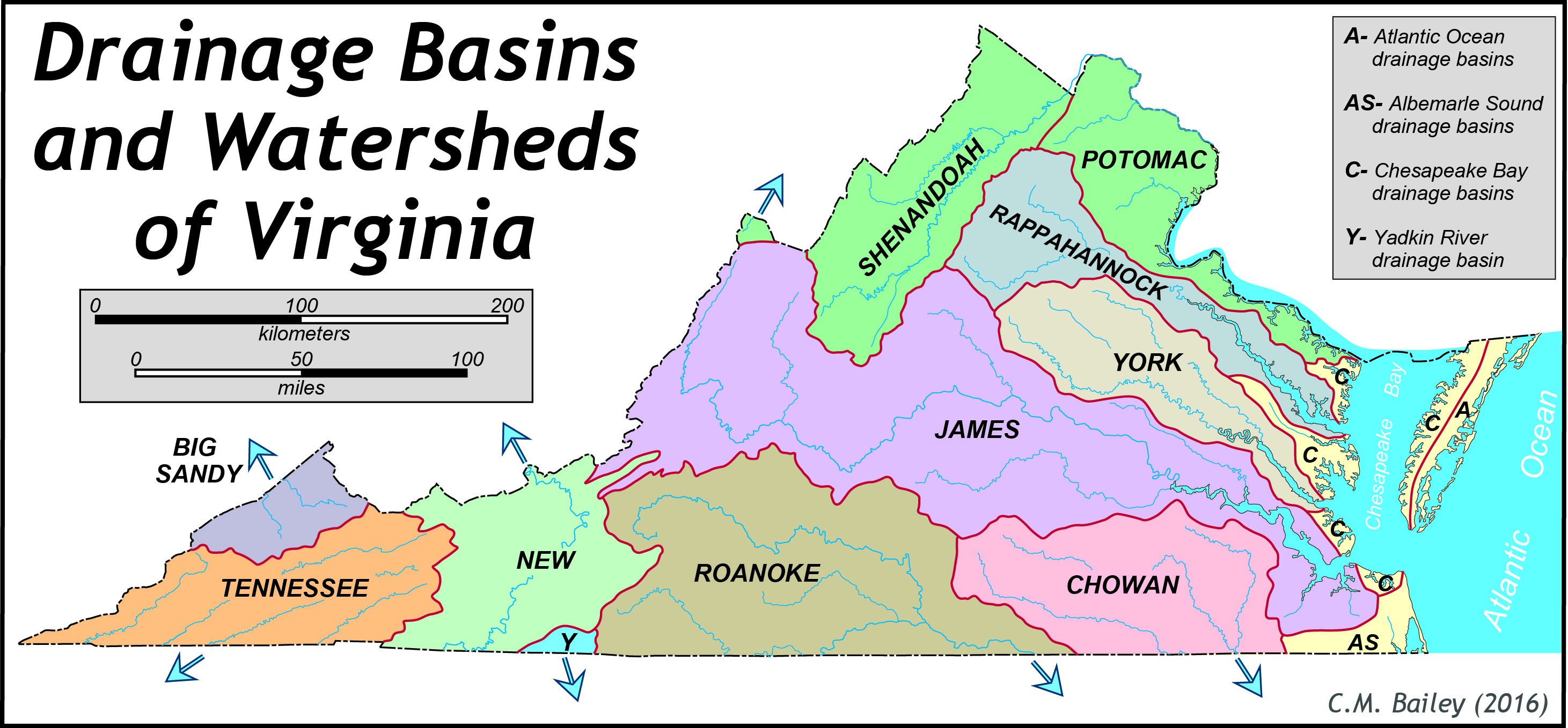 A Watershed Is Land That Is Drained By
