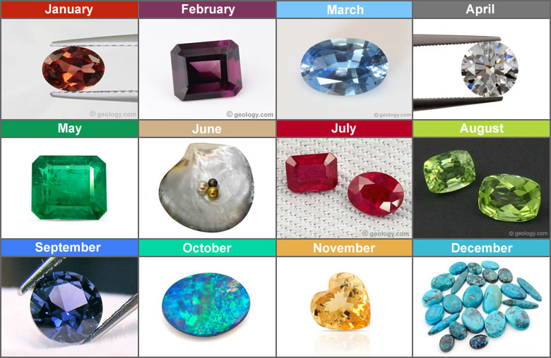 Jul 01, 2021 · the august birthstone is peridot. Birthstones By Month Chart And Photos