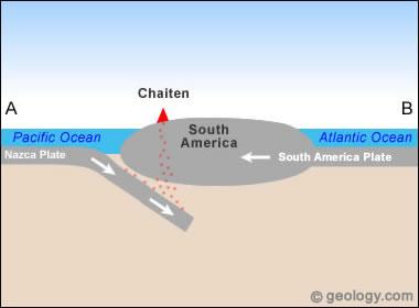 Rising magma beneath Chaiten volcano