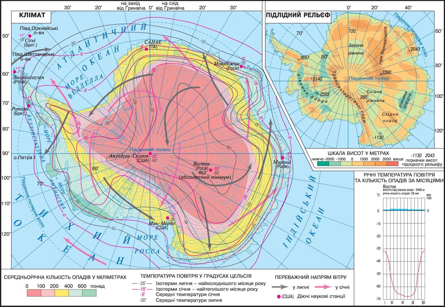 Antarctica Climate Subglacial Relief