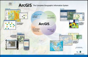 Diagram about ArcGIS. Image from ESRI website.