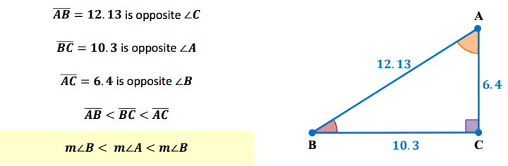 Angel Side Theorem - Angle Side Theorem - Triangle Inequalities - Sample Problem 1 - Write the angles in order from smallest to largest