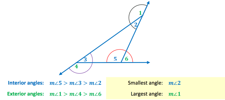 EXTERIOR ANGLE INEQUALITY THEOREM - Sample Problem - Worksheet Guided Notes - Quiz