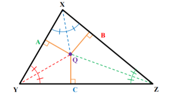 The incenter theorem