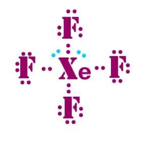Xef4(Xenon Tetrafluoride) Molecular Geometry, Lewis