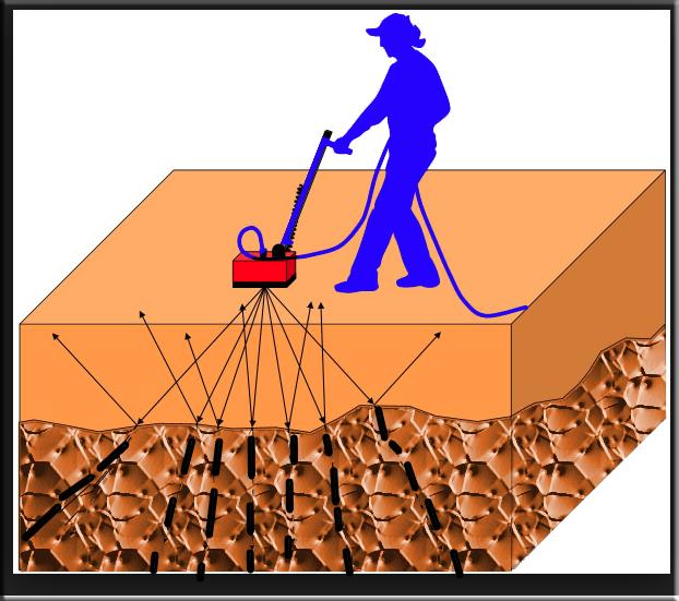 Georadar operator in Mexico.