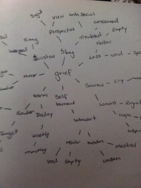 grief-spider-diagram