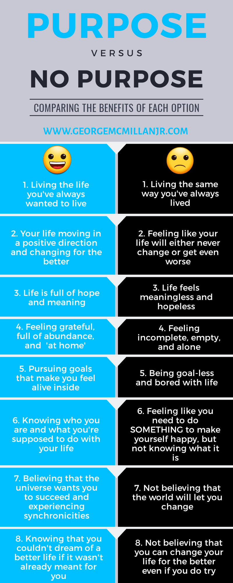 This Infographic compares the benefits of having a purpose in life to not having a purpose.