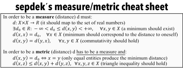 Measure and metric cheat sheet