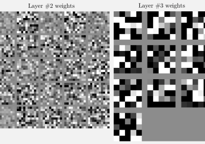 Neural network based handwritten digit recognition