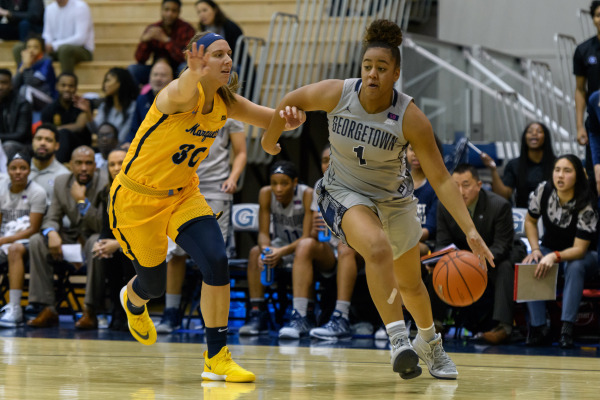 Women's basketball looks for another upset against Marquette