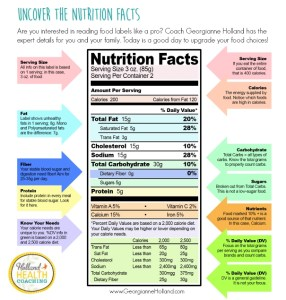 Nutrition Facts Download