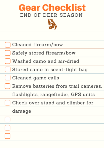 End of Year Gear Checklist