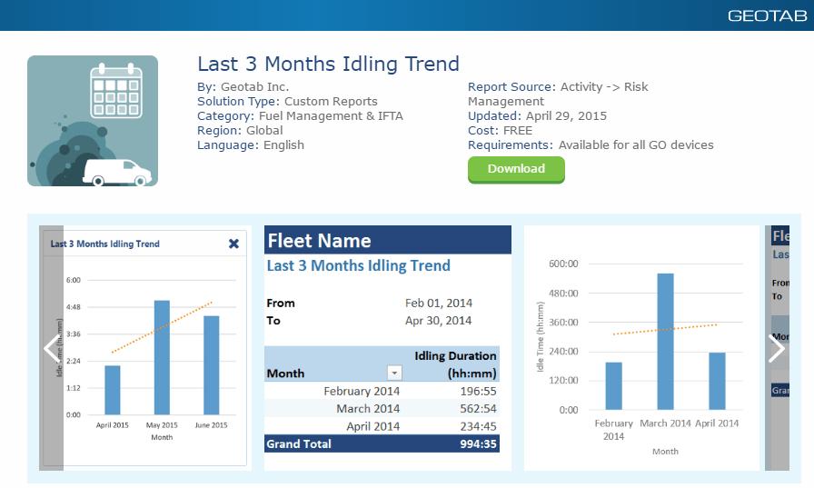 last-3-months-idling-trend