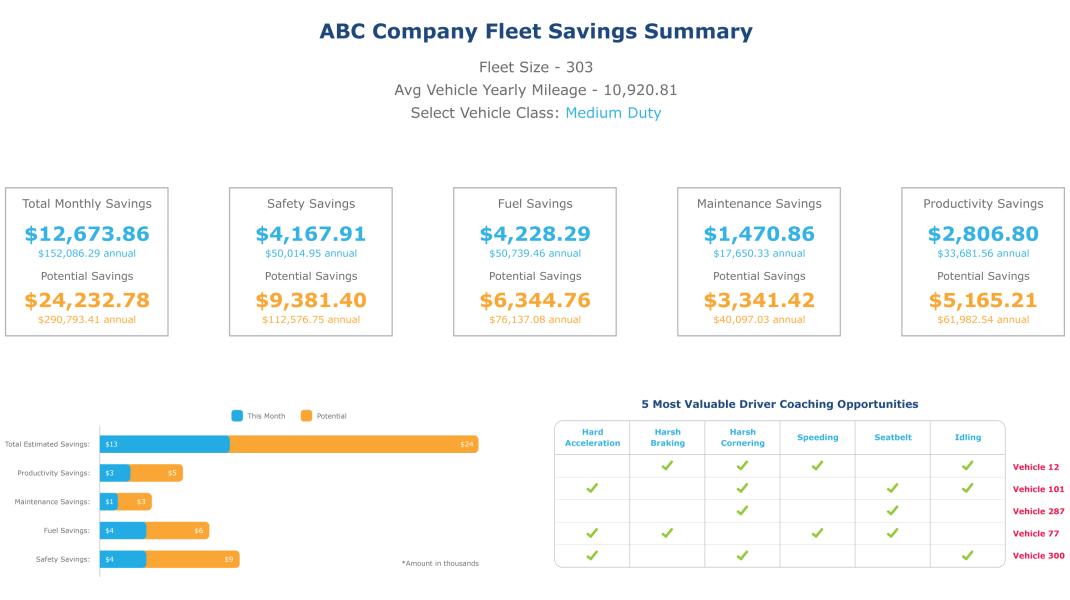 fleet-savings-summary-report