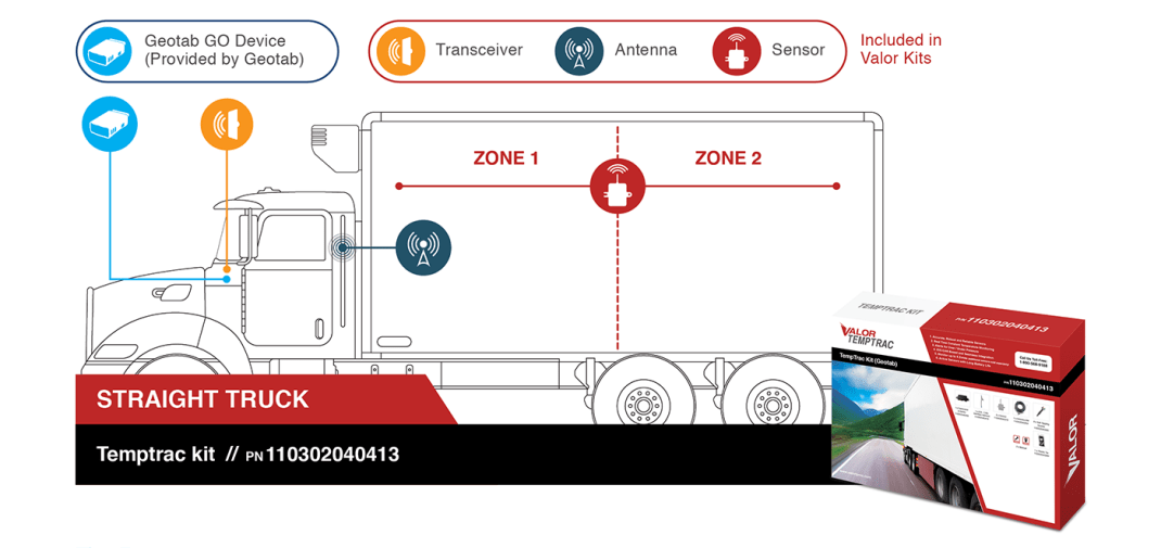 temptrac-valor--truck-diagram
