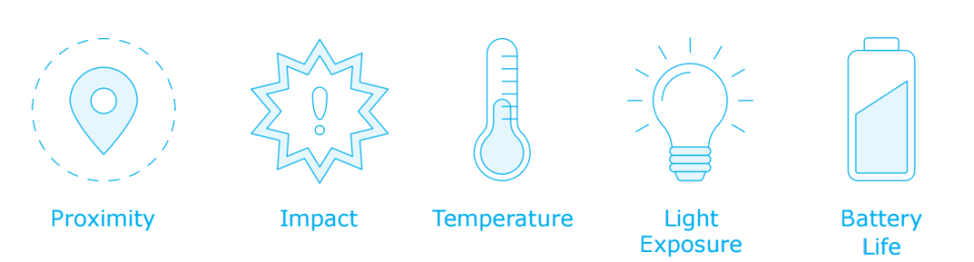 Embedded sensors measure proximity, impact, temperature, light exposure and battery life.