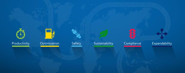 six pillars of innovation