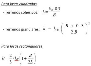 formula modulo de balasto