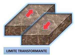 Límite de placas transformante