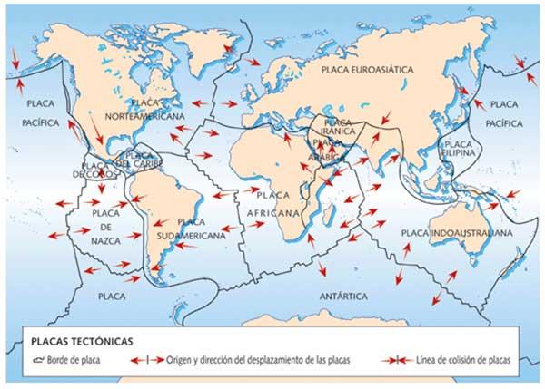 Placas tectónicas: Teoría, movimiento y tipos
