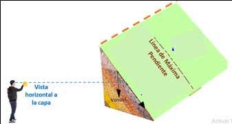 Proyección plano buzamiento