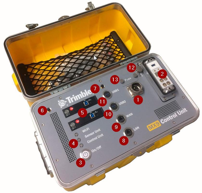 Trimble MX9:n Control Unit