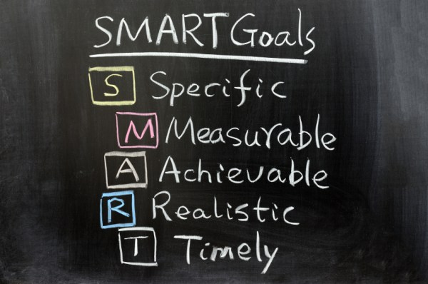 Using S.M.A.R.T. Goals to Identify Marketing Initiatives ...