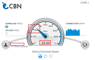 speedtest user profile: guru