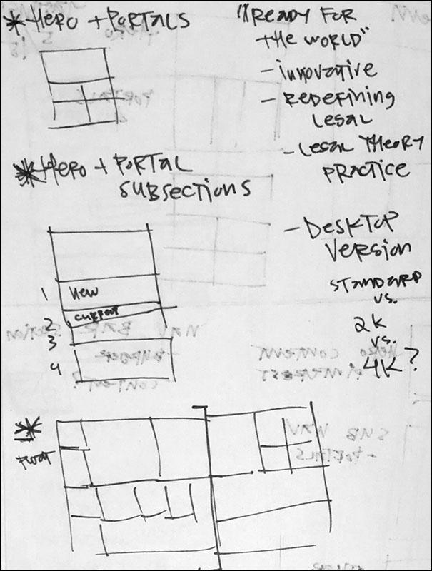 UC Hastings sketch notes
