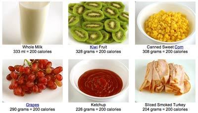 un petit changement calorifique