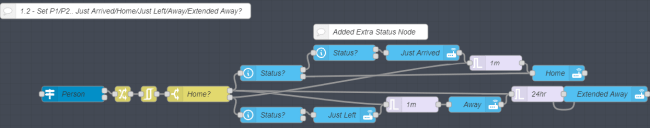 Showing how to set input_select.*person*_location to Just Arrived/Home/Just Left/Away/Extended Away