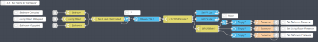 Showing the process of setting an input_select.*room*_presence to Someone by Generic Room Presence Detection