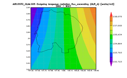 Gambar 10. Klimatologis OLR (1998-2013) pada Bulan Maret berdasarkan data Satelit AIRS