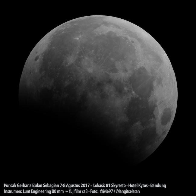 Mengenal Gerhana Bulan