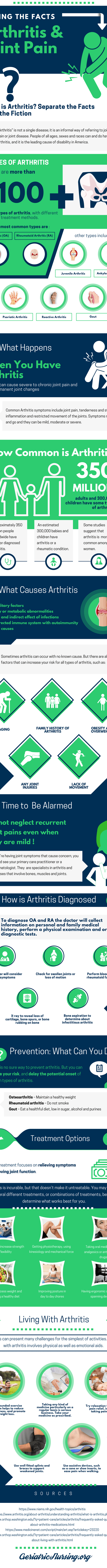 Arthritis Facts - An Infographic