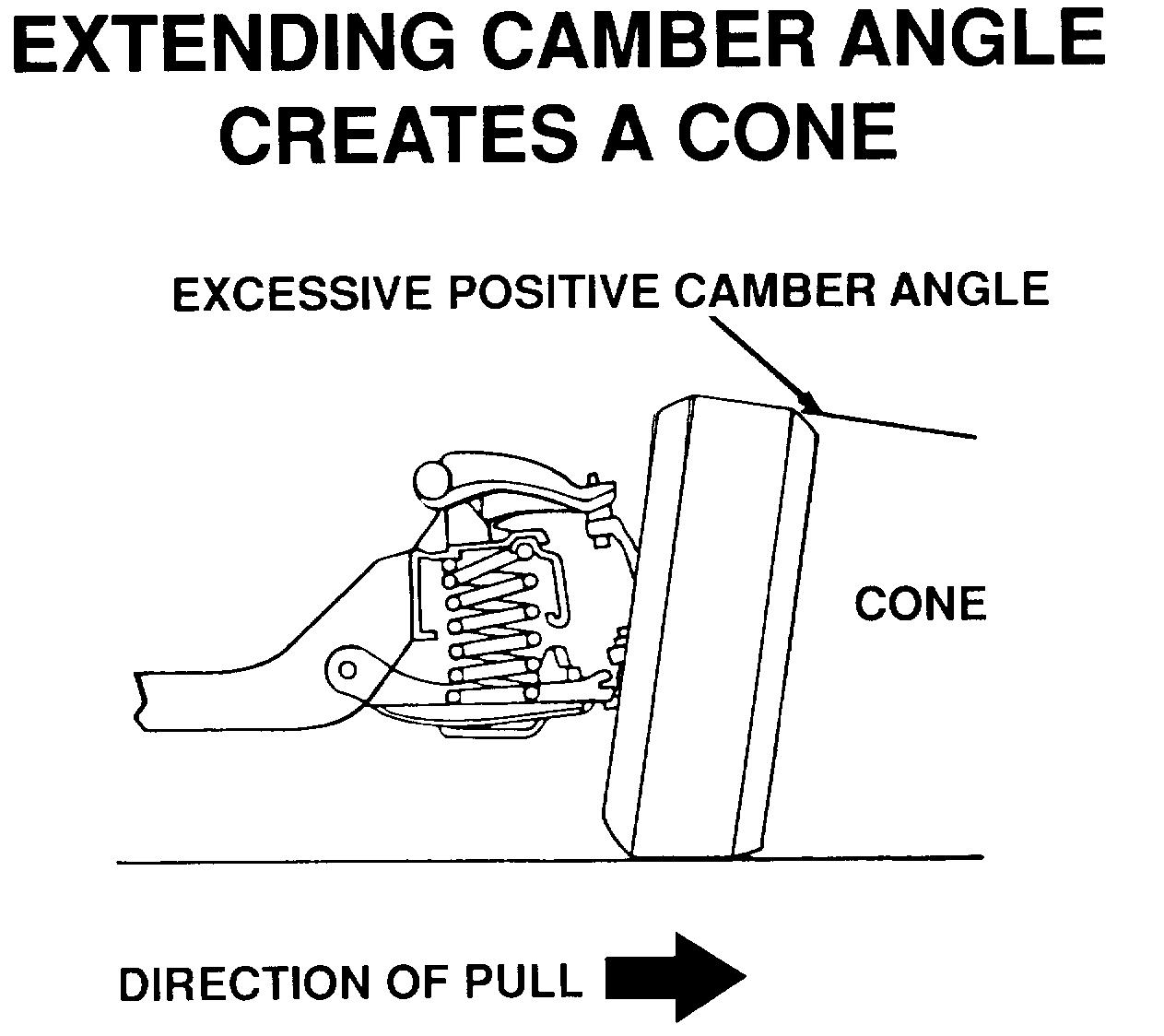 Las Partes De Un Carro Wiring Diagram And Fuse Box