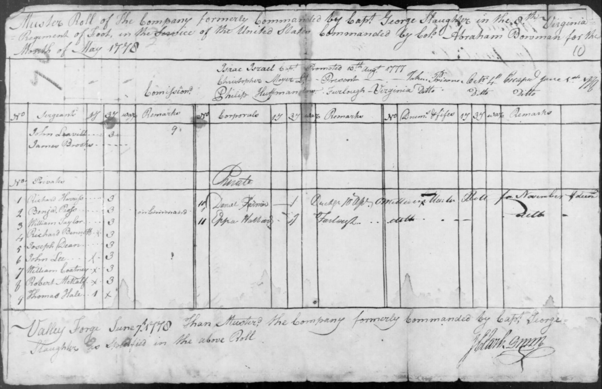 Genealogy Archives Page 7 Of 9 Germanna Foundation Circuit Board Spiral Notebook Zazzle Muster Roll For The Month May 1778