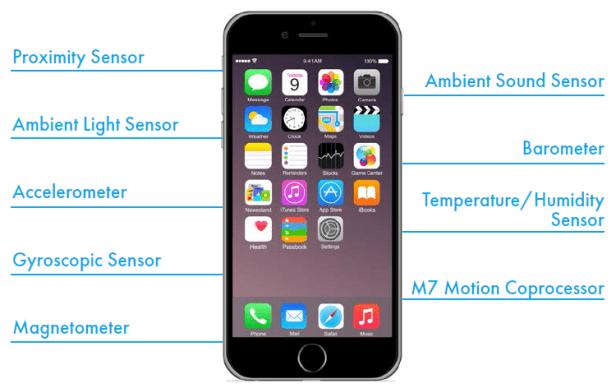AIG-White-Paper-Smartphone