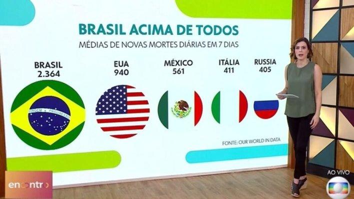 Encontro (Foto: TV Globo)